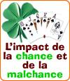 Poker, l'impact de la chance et de la malchance dans les tournois.