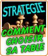Comment choisir une table au poker ?