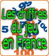 Jeux d'argent en France, des chiffres qui font tourner la tête.