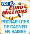 L'Euro Millions et ses nouvelles probabilités de gagner le jackpot.
