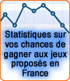 Statistiques sur les taux de retour aux joueurs des jeux en France.