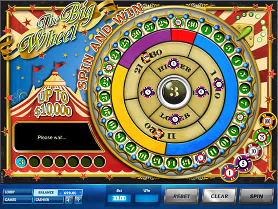 The Big Wheel, la roue de la fortune de SkillOnNet.